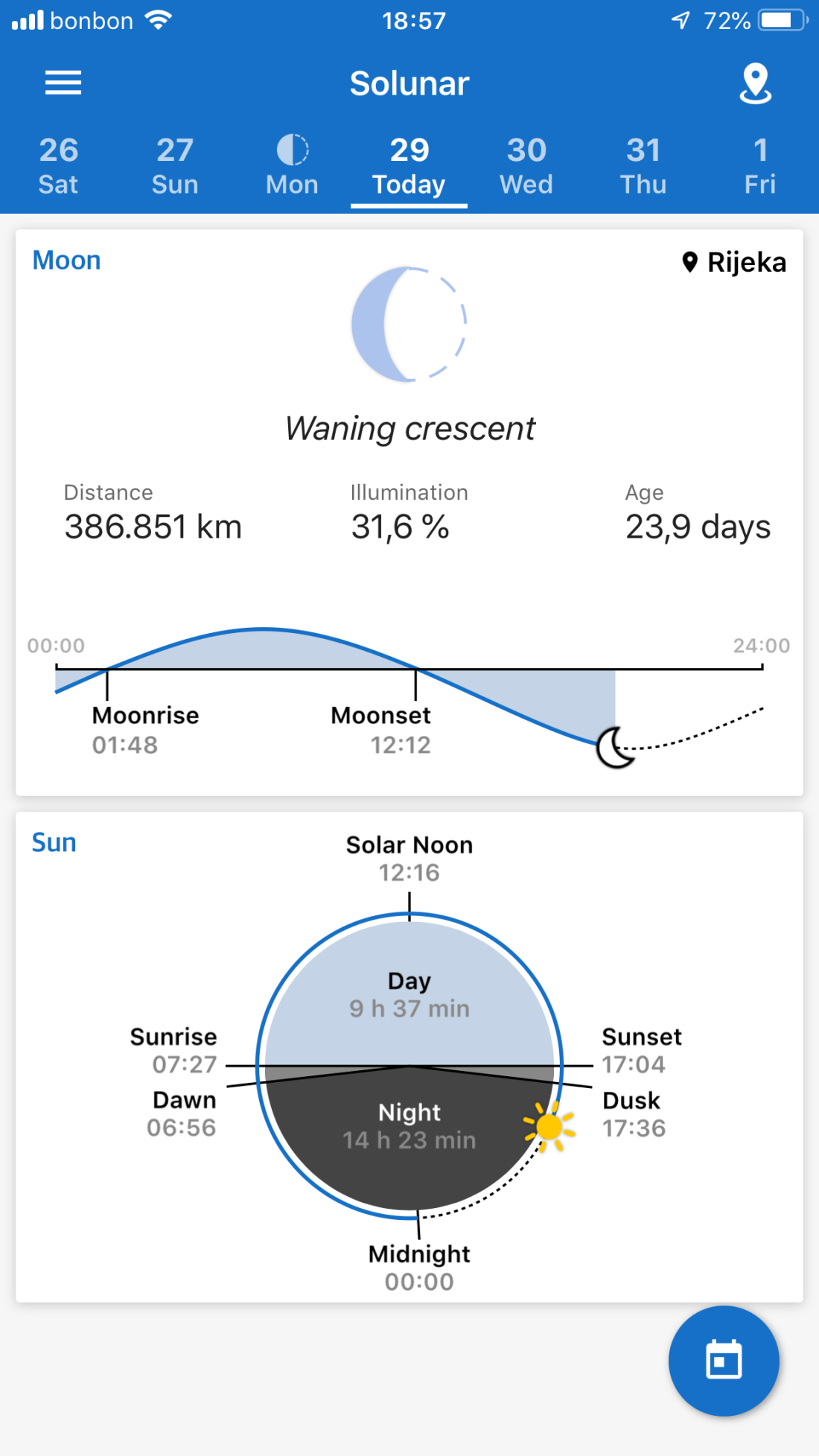 Aplikacija za ribolov fishing points - mjesečeve mijene